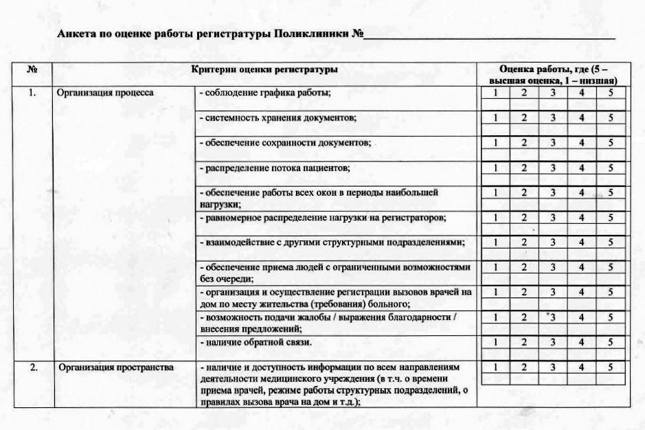 график работы медицинских регистраторов